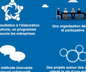 Illustration de l'article L'administration se modernise avec faire-simple.gouv.fr
