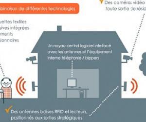 Illustration de l'article Errance des personnes âgées, Sol-Secure, une surveillance sans pistage