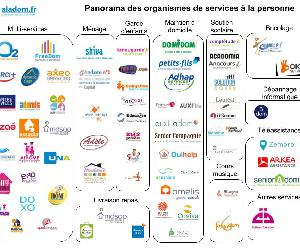 Illustration de l'article Panorama des entreprises de services à la personne