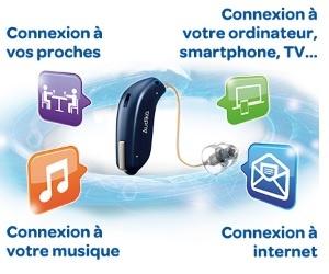 Illustration de l'article Audika révolutionne l'audition avec la technologie Connect+ 360 °