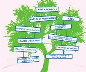Illustration de l'article Annulation de la deuxième édition de SAP expo à Montpellier