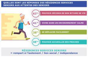 Illustration de l'article Combien coûte une résidence services Seniors ?