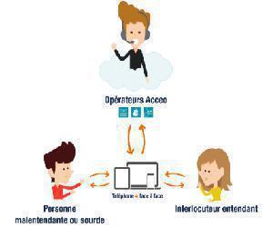 Illustration de l'article O2 Care Services accessible aux personnes ayant des problèmes de surdité