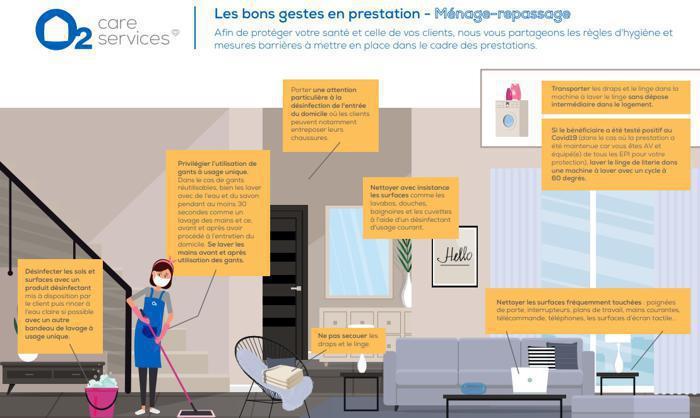 Illustration de l'article Les prestations de services à la personne peuvent continuer pendant le confinement