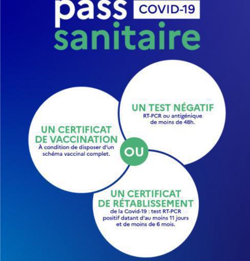 Illustration de l'article Ce que contient la loi sur le Pass Sanitaire